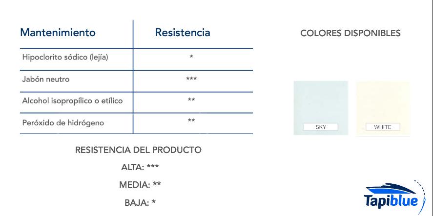 Ficha técnica tapicería
